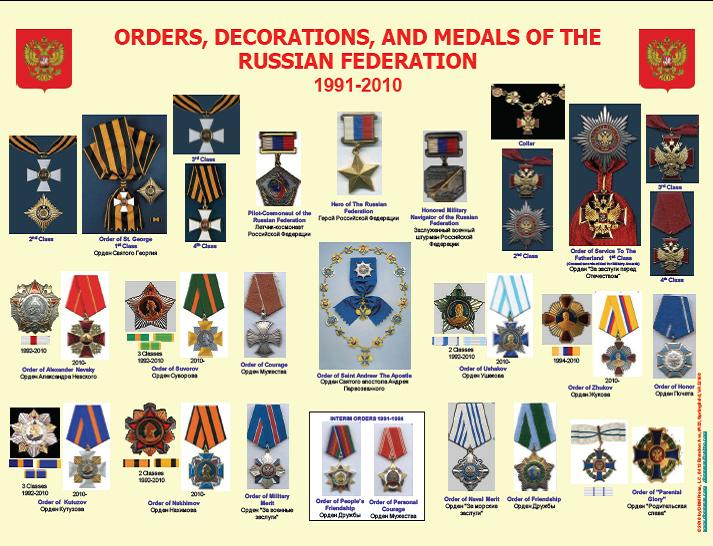 The Russian Federation awards its terrorists in Ukraine ...